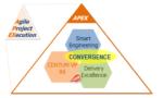 Agile Project Execution (APEX)